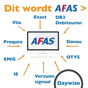 AFAS staat centraal